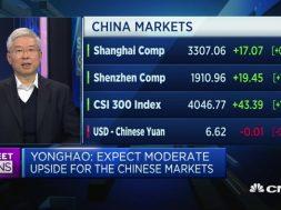 chinadeleveraging