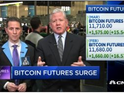 bitcoinfutures