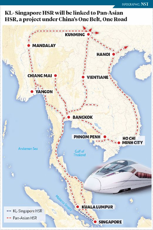 East Coast Chinese associations positive on benefits of ECRL