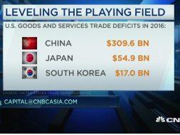tradedeficits