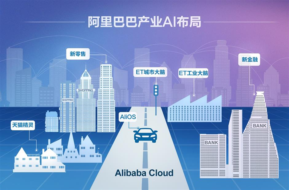 Alibaba Cloud and partners to deepen collaboration in artificial intelligence