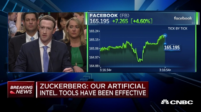 Will do best to maintain integrity of upcoming elections around the world: Facebook CEO Zuckerberg to US lawmakers