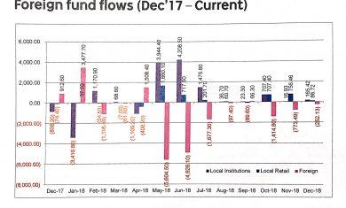 rakuten trade foreign funds flow