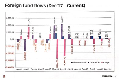 rakuten trade foreign funds flow