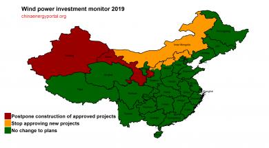 Wind Investment Monitor 2019 – courtesy China Energy Portal