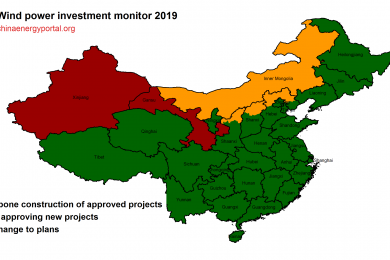 Wind Investment Monitor 2019 – courtesy China Energy Portal