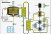 Molten salt reactor – Wikipedia