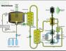 Molten salt reactor – Wikipedia