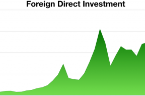 1024px-World_Foreign_Direct_Investment