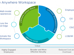 VMware-Anywhere-Workspace