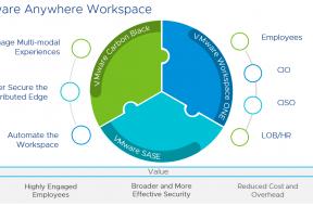 VMware-Anywhere-Workspace